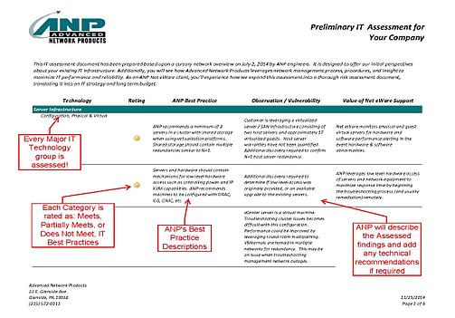 Network Assessment Report